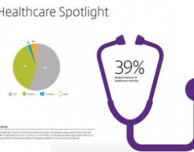 "Physicians and mobile health – moving from ""mobile"" to simply ""care"""
