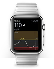Apple Watch: Continuous Glucose Monitoring