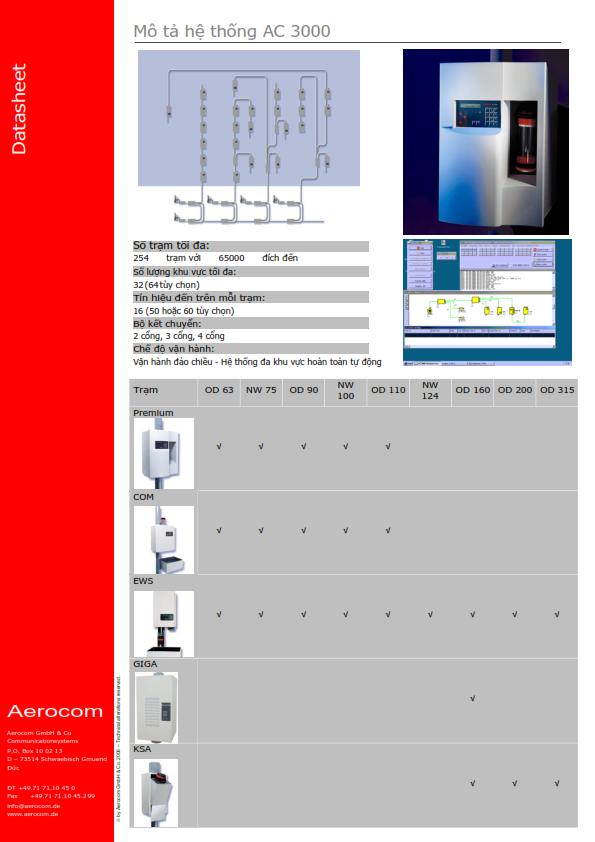 AC 3000 Systemdescription - Bản dịch_001