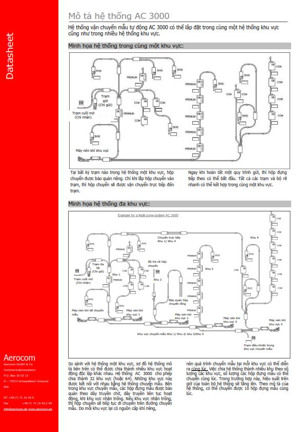 AC 3000 Systemdescription - Bản dịch_003