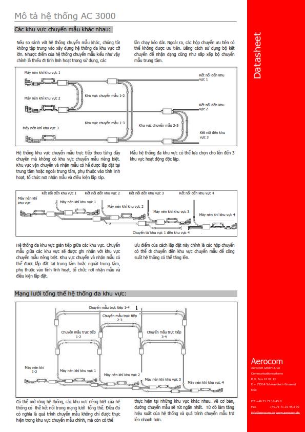 AC 3000 Systemdescription - Bản dịch_004