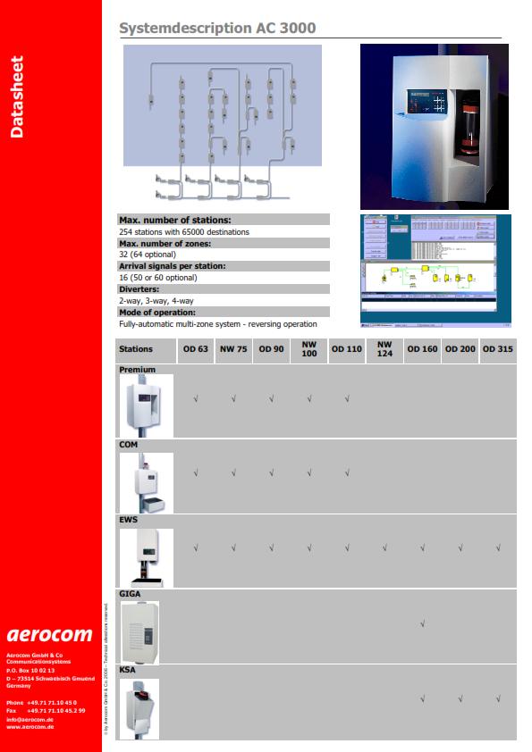 AC 3000 Systemdescription_001