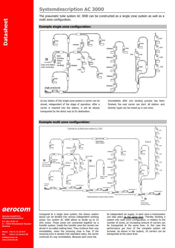AC 3000 Systemdescription_003
