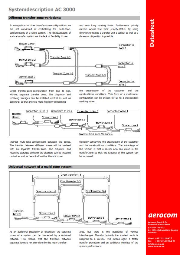 AC 3000 Systemdescription_004